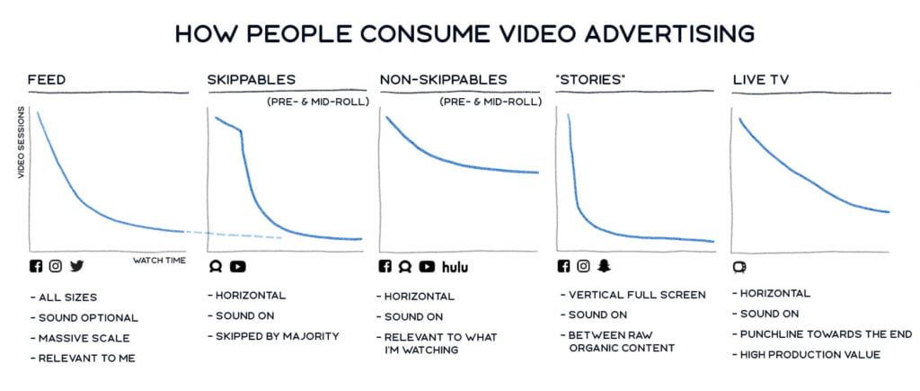 facebook-video-ads-length